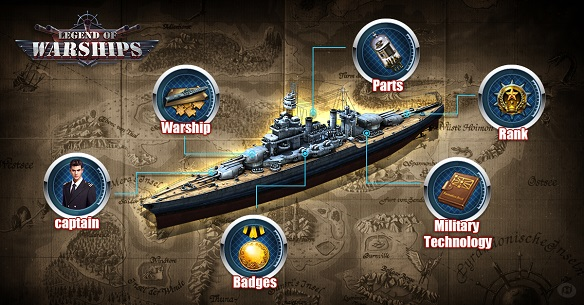 Legend of Warships gioco mmorpg